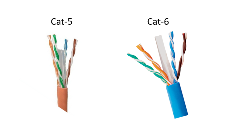 Cat 5 vs Cat 6: Difference Between Cat5 and Cat6